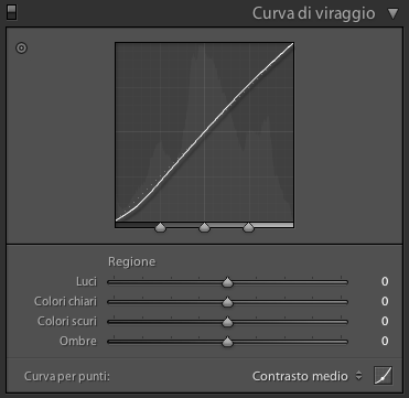 lightroom sviluppo pannello curva viraggio