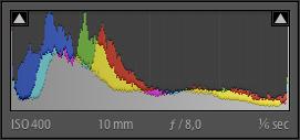 03 immagini HDR Lightroom photomatix photoshop gamma dinamica sviluppo